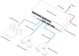 wiring diagram for gigabit ethernet wiring image cat6 gigabit wiring diagram cat6 wiring diagrams on wiring diagram for gigabit ethernet