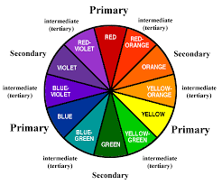 what is color wheel?