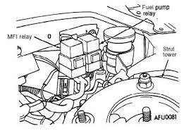 2000 mitsubishi galant radio wiring diagram wiring diagram 2000 mitsubishi mirage stereo wiring diagram 2000 2000 mitsubishi galant engine diagram 2003 mitsubishi galant wiring diagram