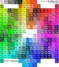 Xat Color Chart Web Color Chart Hexadecimal