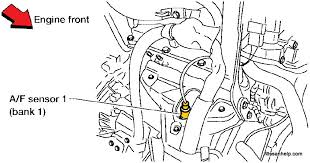 2005 2006 nissan altima with 3 5 engine air fuel ratio and o2 2006 Nissan Sentra Fuse Box Location 2005 2006 nissan altima with 3 5 engine air fuel ratio and o2 sensor location 2006 nissan sentra fuse box diagram