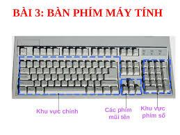 Bài giảng Khám phá máy tính: Bài 4 - Bàn phím máy tính.pptx (Bài giảng Khám  phá máy tính)