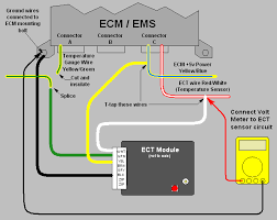 Ect Voltage Chart Modifrys S2000 Ect Display Driver