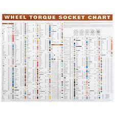Lug Nut Torque Chart 2019 2019 Laminated Torque Chart