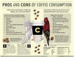 Here are 20+ studies that concluded that caffeine research showing harmful effects of caffeine. 20 Health Benefits Of Coffee And How To Get The Maximum Benefits Of It