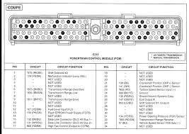 ford escort zx2 wiring diagram wiring diagram libraries zx2 wiring diagram wiring diagram siteford escort zx2 wiring diagram wiring library electrical wiring diagrams for