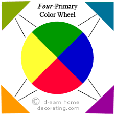 Ryb Color Model Wikipedia with What Are The Four Primary Colours