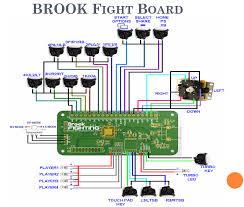 brook universal fighting board th shoryuken qbhnomy png