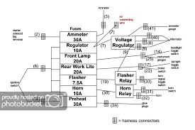 ford tractor fuse box wiring diagram autovehicle ford tractor fuse box wiring diagram toolbox