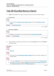 Example Classified Balance Sheet Task 2b Classified Balance Sheets Solutions