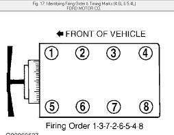 spark plug change info ford f150 forum community of ford 2001 ford f150 5.4 firing order at 2001 Ford F150 Spark Plug Wiring Diagram