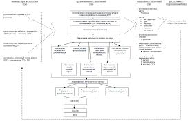 Отчёт по практике психолога в школе заполненный За время прохождения производственной практики Отчеты по практике Характеристики Заболевание ДЦП 20 страниц Отчет
