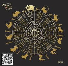 Chinese Lunar Calendar Animal Chart