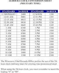24 Hour Time Clock Conversion Chart Www Bedowntowndaytona Com