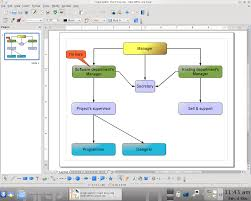 how to make organizational chart drawing organization charts easily with openoffice draw sina salek