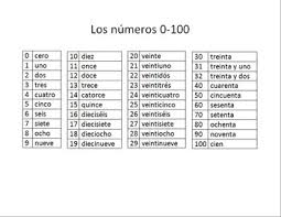 Spanish Numbers 0 100 Chart