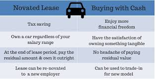 Lease Vs Buy A New Car Novated Lease Vs Cash Which Is The Better Option To Buy A Car