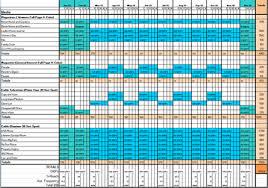 excel flow chart media flow chart template parlo buenacocina co