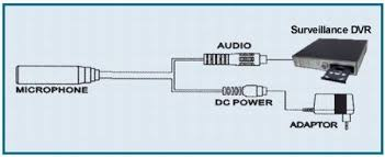 audio surveillance microphone cctv audio mic audio surveillance microphone wiring diagram