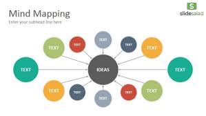 Presentation Mapping Mind Mapping Diagrams Powerpoint Presentation Template Slidesalad