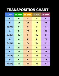 Transposition Chart Transposition Chart Teaching Music Saxophone Sheet Music
