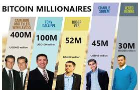Or who struck gold and became an overnight bitcoin millionaire? Who Are The Richest People In Bitcoin Quora