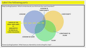 Judaism Christianity And Islam Venn Diagram Heres What People Are Saying About Diagram Information