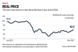 The World Bank On Crude Oil Prices Energy News Energy