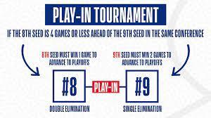 Tournament Format ...