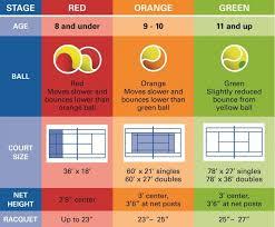 Youth Tennis Racket Size Chart Tennis Advantage Uae
