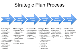 Corporate Business Plan Template Full Service Business Consulting Firm Providing