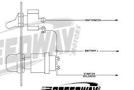 car starter wiring diagram car wiring diagrams sdway jpg car starter wiring diagram