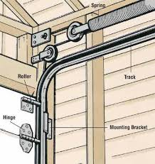 how to adjust garage door openerGarage  How To Adjust A Garage Door  Home Interior Decorating Ideas