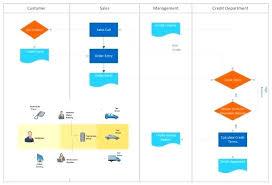 Process Flow Chart Generator Quality Flow Diagram Catalogue Of Schemas