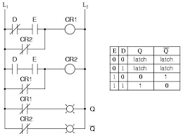 ladder diagram ladder image wiring diagram logic gates ladder diagram logic auto wiring diagram schematic on ladder diagram