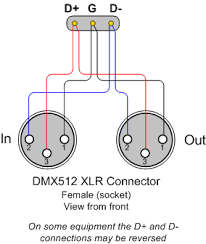 dmx512 4 channel driver board connection for dmx in out using 3 pin xlr socket