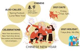 Learn more share your story. Chinese New Year 2021 Year Of Ox Lunar New Year Date Spring Festival Traditions