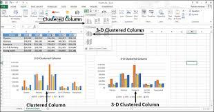 Excel Charts Column Chart Tutorialspoint