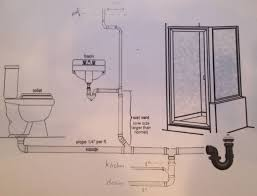 stylish plumbing drain piping diagram for bathroom home within plumbing cast iron tub drain diagram