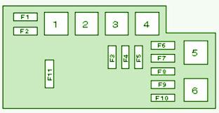 2000 chrysler grand voyager se 2500 fuse box diagram circuit Chrysler Grand Voyager Wiring Diagram 2000 chrysler grand voyager se 2500 fuse box diagram chrysler grand voyager wiring diagrams download