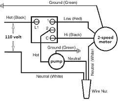 wiring diagram for swamp cooler the wiring diagram swamp cooler wiring swamp cooler evaporative cooler hvac wiring diagram