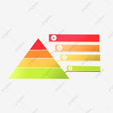 Pyramid Ppt Color Pyramid Ppt Flow Chart Color Pyramid Ppt Process