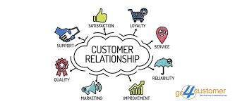 Example Of Best Customer Service 5 Best Examples Of Good Customer Service Go4customer Uk