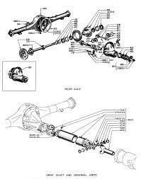 faze tachometer wiring diagram images wiring diagram as well tachometer wiring 2001 ford windstar wiring diagram