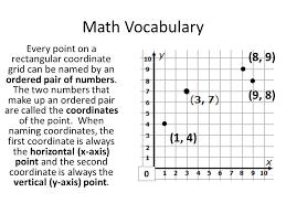 Everyday Math 4th Grade Worksheets - Checks Worksheet