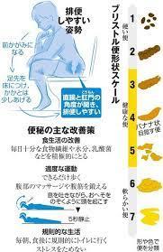 下痢 おしり の 穴 痛い 対処 法