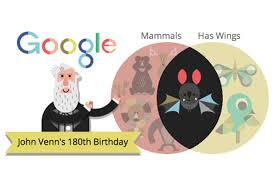 Birthday Venn Diagram John Venn Google Doodle Reveals What Unites Us Csmonitor Com
