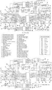 sch�mas �lectrique des harley davidson sportster wiring diagrams Wiring Diagram 2008 Harley Flht t�l�charger download Harley Wiring Diagram for Dummies