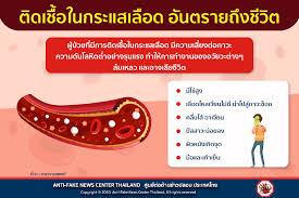ติดเชื้อในกระแสเลือด อันตรายถึงชีวิต .... - Anti-Fake News Center Thailand