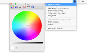 Color Blindness Test For A Chart Color Palette User